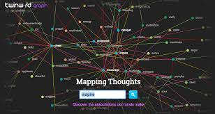 synonym for map synonym generator with word mapping twinword graph