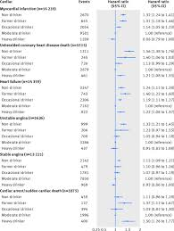 heart shaped writing paper association between clinically recorded alcohol consumption and download figure