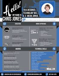 Web Resume Examples by Internsheeps On Twitter