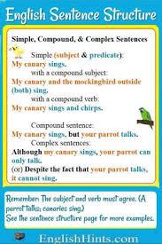 sentence patterns english exercises 300xnxenglish sentence structure 3 jpg pagespeed ic wr9ud8t5xl jpg