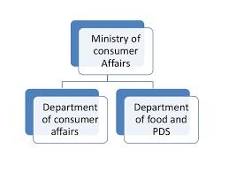 bureau of consumer affairs consumers rights and responsibilites ppt