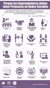 a oport de si e social 181 best blum marketing digital social media images on