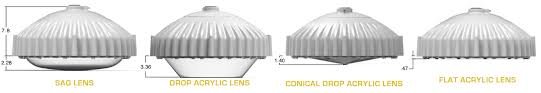 Hubbell Lighting Purchase Led Food Processing Luminaire From Hubbell Lighting At