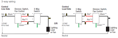 wiring diagram lutron claro switches u2013 readingrat net