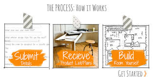 Online Interior Design Degree Programs by What Is Interior Design Online Interior Design Degree All About A