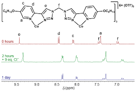 molecules free full text oxidatively locked co2l3 6