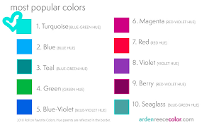 what is the most popular color for a kitchen cabinet the 1 favorite color is not blue arden reece color