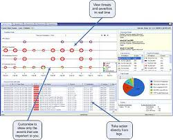 intrusion prevention system software blade check point software