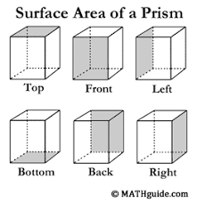 surface area lessons by mathguide