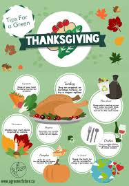 tips for a green thanksgiving a greener future