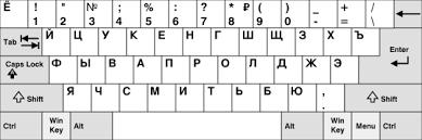 russian alphabet wikipedia