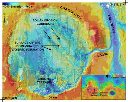 Map Of Equator Esa Science U0026 Technology Morphological Map Of Aram Chaos