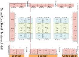 floor plan medhealth