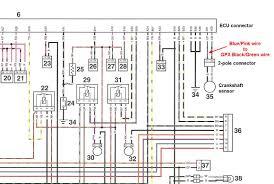 2000 gsxr 600 wiring diagram dolgular com