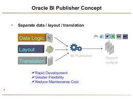 oracle xml publisher bi publisher