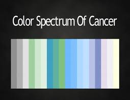 Cancer Colors Zodiac | cancer i really like these colors most of them are pastels which