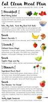 best 25 vegan weight loss plan ideas on pinterest vegetarian