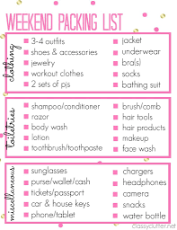 Printable packing list for a weekend trip classy clutter