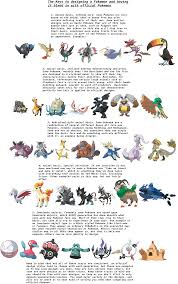 the fakemon design references gen vii updated by chronicle king