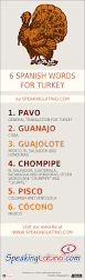 Inside In Spanish by Infographic 6 Spanish Language Words For Turkey