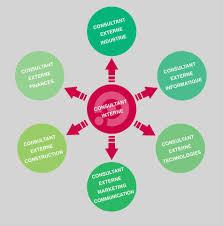 bureau des ressources humaines de recrutement geneve services u service en ressources humaines