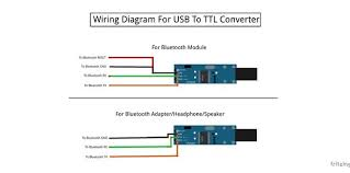 bluetooth dongle wiring diagram bluetooth audio receiver circuit