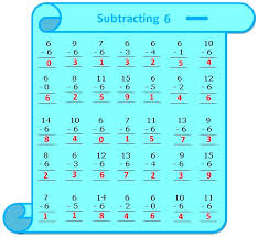 worksheet on subtracting 6 questions based on subtraction