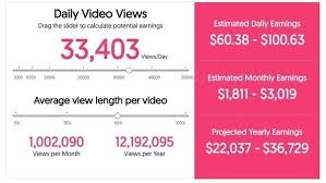 Youtube View Hack Hundreds Of Views In Minutes Youtube by How Much Does A Youtuber With 1 Million Subscribers Earn In A Year