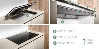 modern and classic kitchen manufacturer veneta cucine