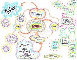 the 25 best mind maps ideas on pinterest i mind map example of