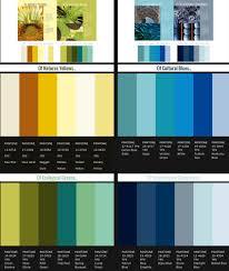 100 home design gold app 100 home design 3d gold app