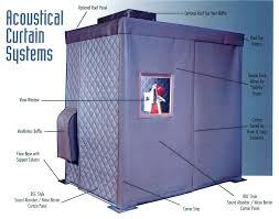 soundproof enclosure in plant soundproof enclosures
