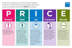 price for a sports injury treatment p r i c e principle sportsmd