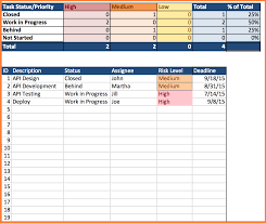 Spreadsheets Templates 6 Project Management Spreadsheet Templates Excel Spreadsheets Group
