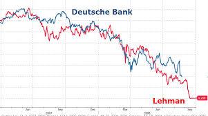 deuts che bank diving into deutsche bank s to perform balance sheet