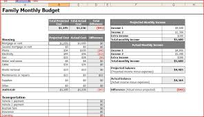 How To A Household Budget Spreadsheet Yearly Budget Template Excel