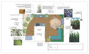 Rooftop Deck House Plans Landscaping Design U0026 Build All Decked Out
