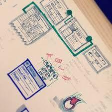 ux sketching board ux ixd ia ui vd creative pinterest
