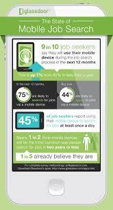glass door employee reviews 9 in 10 job seekers to search for jobs via mobile glassdoor state