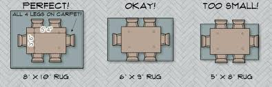 Area Rug Size Area Rug Sizes For Bedroom Rooms Size Guide Bed Bateshook