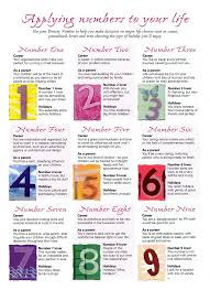 numerology reading free birthday card best 25 numerology numbers ideas on numerology