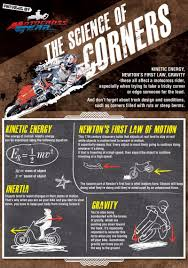 cast of motocrossed science in motocross racing for choosing right lane infographic