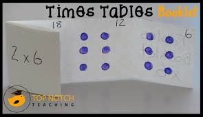 how to teach multiplication tables how to make a times tables booklet top notch teaching