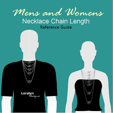length mens necklace images Standard chain length chart diagram loralyn designs loralyn designs JPG