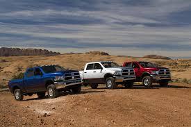 Dodge Ram Truck Power Wheels - dodge wheels u2013 factory oem wheels u0026 rims