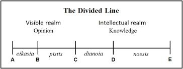 plato u0027s divided line
