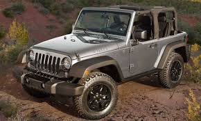 suv jeep 2015 best selling suvs in america autonxt