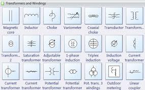 british standard electrical wiring symbols