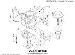 help stupid question about carburetor arcticchat com arctic