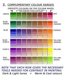 182 best all about color images on pinterest color theory